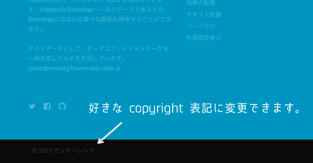 Copyright Manager